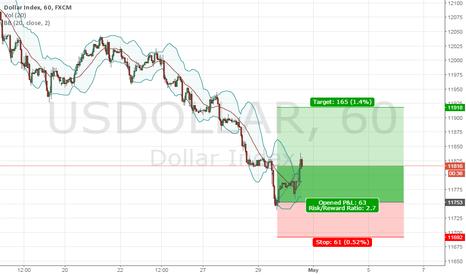 USDOLLAR: Dollar LONG