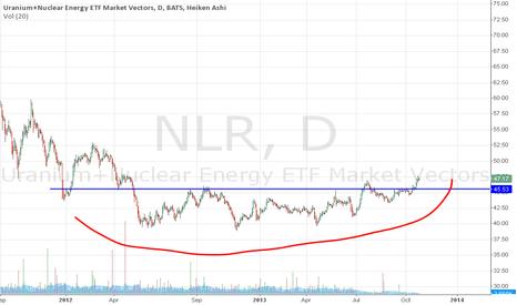NLR: NLR uranium