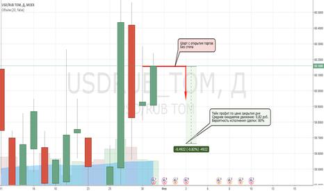 USDRUB_TOM: USDRUB_TOM в шорт. Однодневная сделка. В: 80%; П: 0.82 руб.