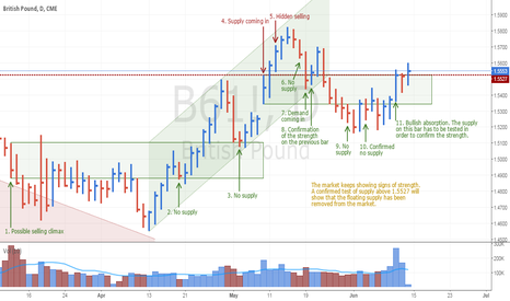 B61!: The strength in the GBPUSD has to be tested