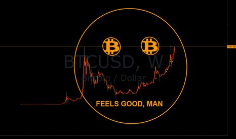 BTCUSD: Feels Good