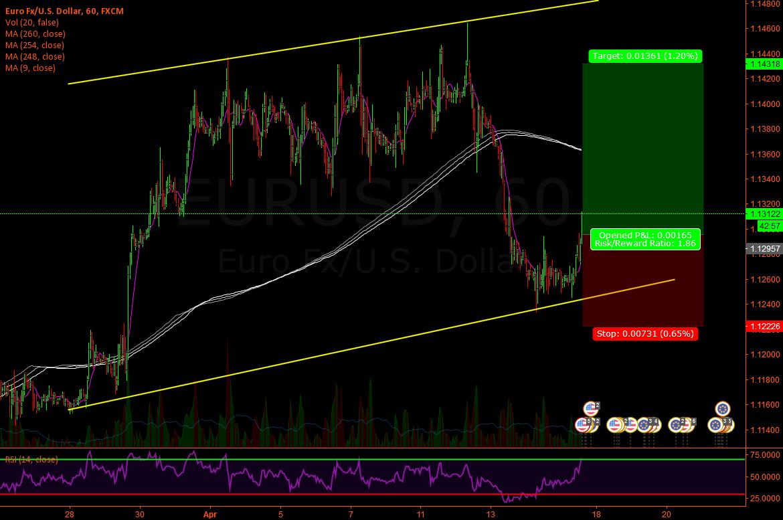 Eur/Usd - Short time long
