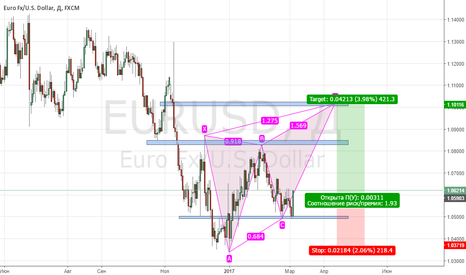 EURUSD: PROJECTION BEARISH BUTTERFLY, Long Position