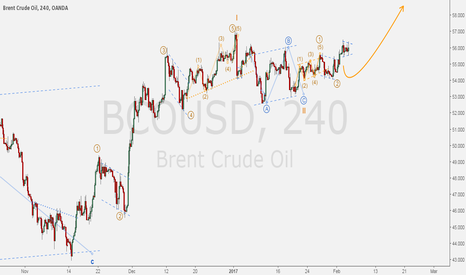 BCOUSD: BRENT - Flat ABC corrective structure for daily uptrend. UPDATED
