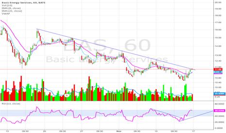 BAS: b/o down TL