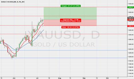 XAUUSD: Uncertainty will push Gold higher?
