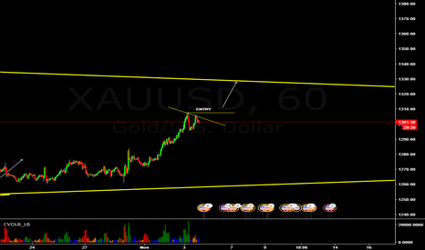 XAUUSD: Add more positions LONG if closes over trend line.