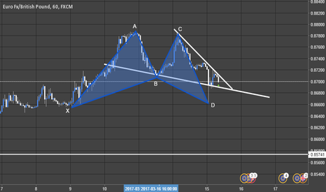 EURGBP: EURGBP Bullish Bat Pattern Hourly