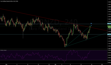 EURNZD: EURNZD LIL BIT MORE UP,?