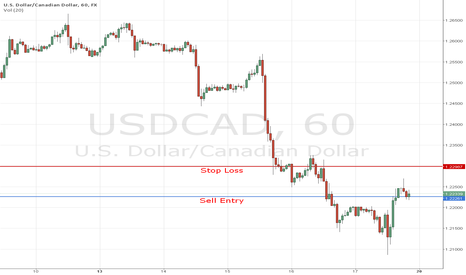 USDCAD: USDCAD Trading Idea