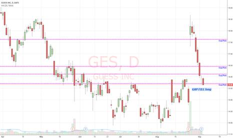GES: GES long GAP FILL