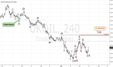 UKOIL: Brent Crude Oil: It's not over!