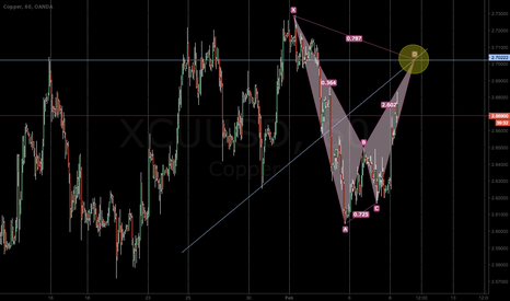 XCUUSD: Short Copper at 2.70