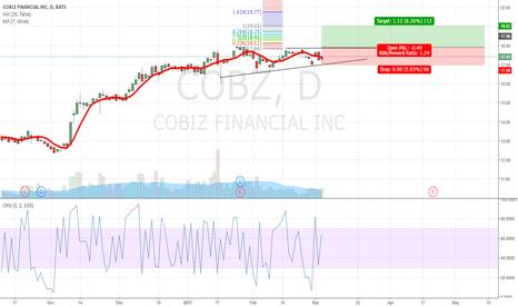 COBZ: Cobz quite simple