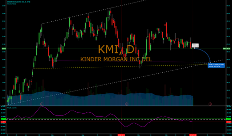 KMI: Lacking Positive Energy for KMI