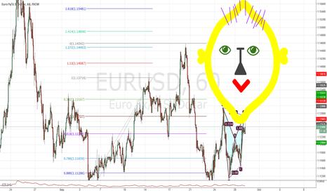 EURUSD: Elusive Lemon Pattern At Market EURUSD