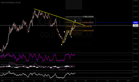 XAUUSD: Trump GOLD idea
