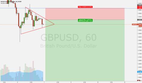GBPUSD: Pending order set