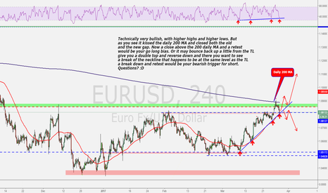 EURUSD: Confused? here an idea how to play EURUSD