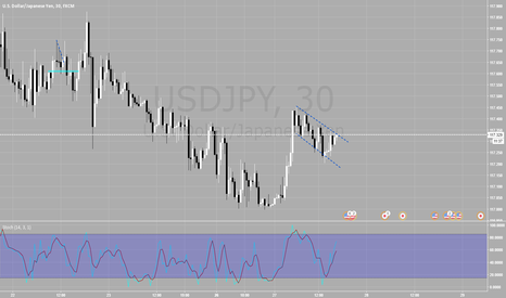 USDJPY: RAISE THE FLAG