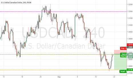 USDCAD: Risky, but good R/R USDCAD Short opportunity - H4