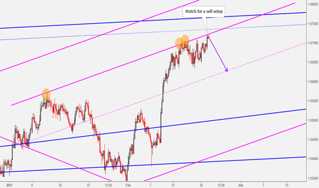 AUDNZD: AUDNZD Sell Opportunity at Key Resistance Level