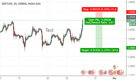 GBPUSD: GBPUSD SELL 1 HOUR TIMEFRAME