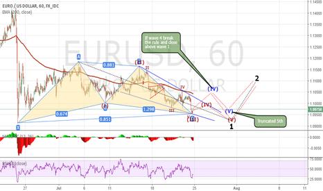 EURUSD: wave count and harmonic favor short term bullish