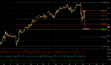 CL1!: Algo perfect...