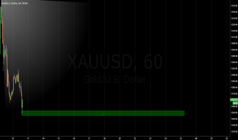 XAUUSD: GOLD / The mistery 1265 / Temporary Bottom?