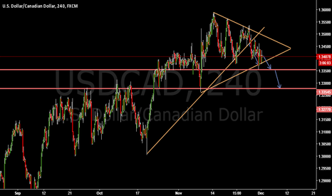 USDCAD: USDCAD trendline broke now waiting to break the symetric triange