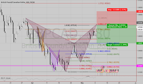 GBPCAD: SELL @ 1,8750 / SL 1,8940 / TP1 1,8500