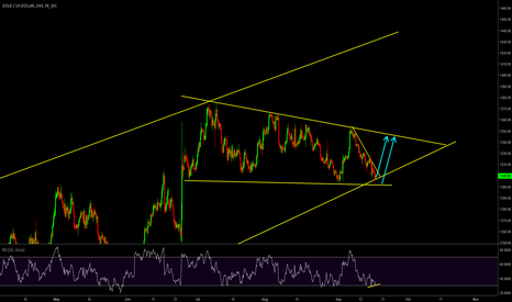 XAUUSD: XAUUSD great upcoming trade, good risk reward ratio