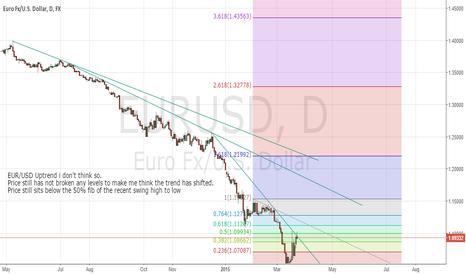 EURUSD: EUR/USD in UPTREND?