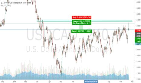 USDCAD: usdcad h4 short