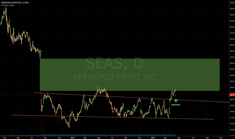 SEAS: Long Idea