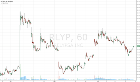 RLYP: $RLYP. We need two more days with volume