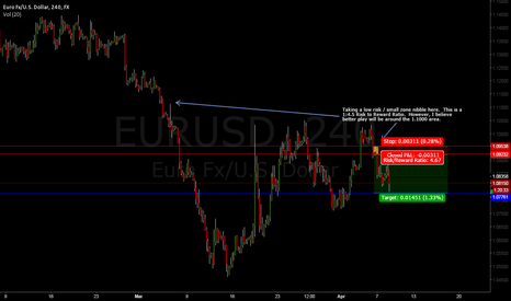 EURUSD: EURUSD With Downtrend & Momentum