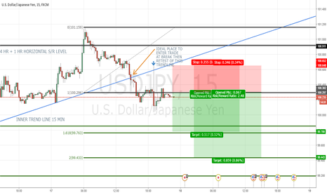 USDJPY: USDJPY: SHORT MEASURED MOVE