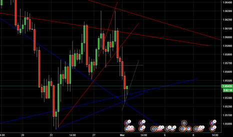 EURUSD: Buy for next hours - LONG - UP :)