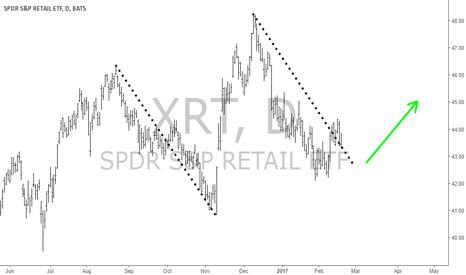XRT: XRT