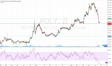 POLY: Полиметал покупка