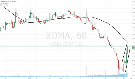 XOMA: $XOMA it's alive!!