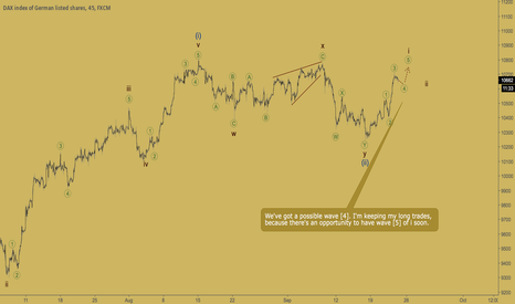 GER30: DAX - bulls going to deliver wave [5] of i