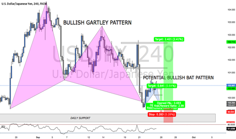 USDJPY: DOUBLE HARMONICS ON USDJPY (TRADE WALK THROUGH)