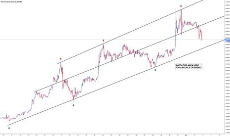 ETCUSD: ETC/USD - Price Structure