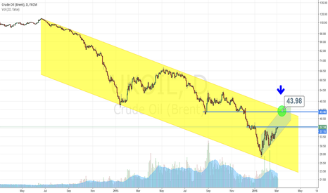 UKOIL: Crude Oil (Brent) - a campaign on 44 is quite possible