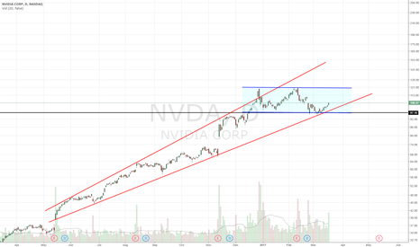 NVDA: megaphone and channel support