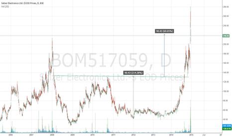 BOM517059: Salzer round bottom target hit