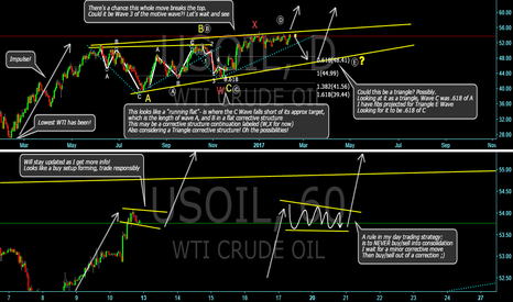 USOIL: Oh, the possibilities on WTICrude!